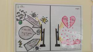 Do lado esquerdo computador com frases e gráficos de violência. Do lado direito um computador e um coração partido